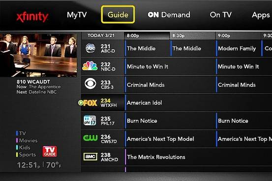 Comcast ready to test the IPTV Service