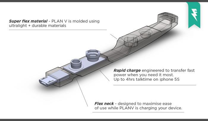Plan V Mobile Charger