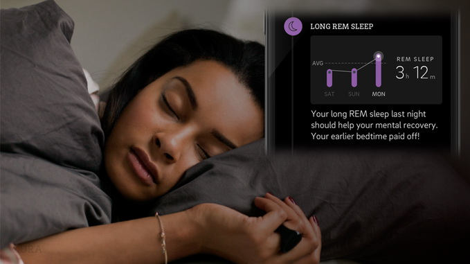 Oura Sleep Ring