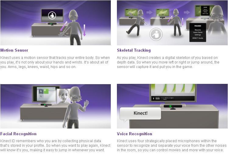 Kinect Technology