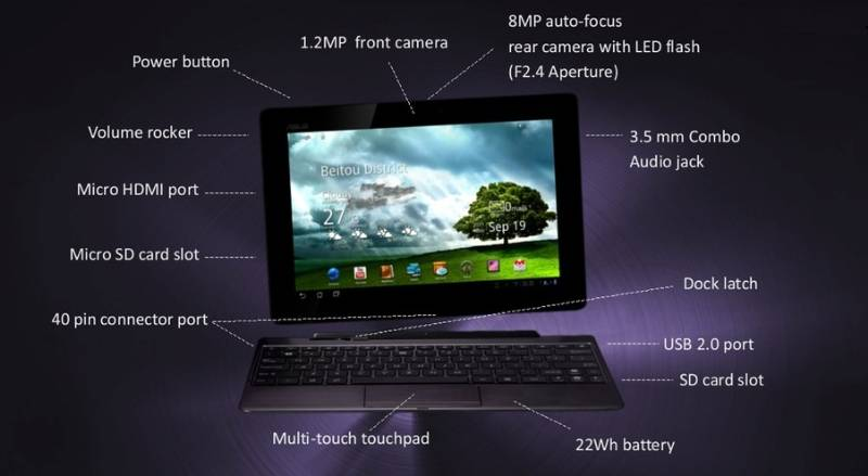 Asus Transformers Eee Pad Features
