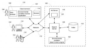 Google Background Noise Ads Patent