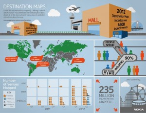 Nokia Destination Maps